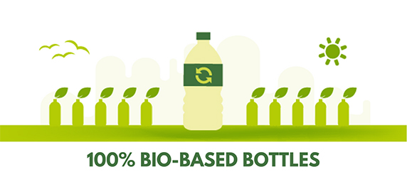 Nestlé Waters helps develop 100% sustainable bottle